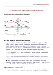 les cycles menstruels lochies et metrorragie