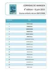 classement course 2007 2008
