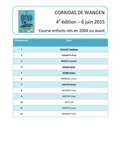 microsoft word classement course 2004