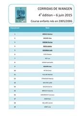 microsoft word classement course 2005 2006