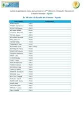 la liste des admis onfi agadir