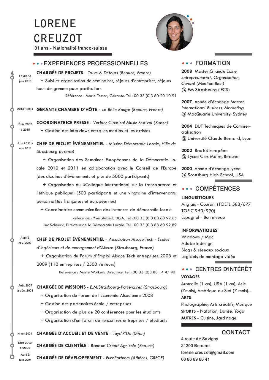 cv l creuzot 2015  cv l creuzot 2015 pdf