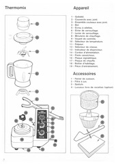 ThermoMix_3300_GuidePratique.pdf - page 2/20