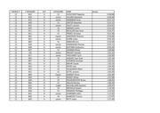 classement course 12 km hommes