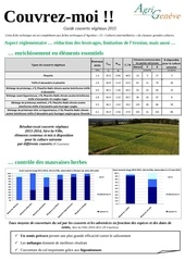 guide couverts vegetaux agrigeneve 2015