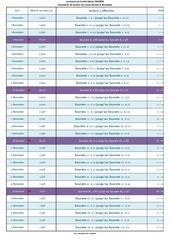 calendrier coran ramadan 2015