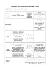 Fichier PDF exercice final claire beauverd
