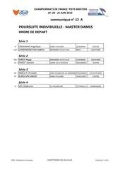 chpts france piste masters 2015 dames poursuite ind