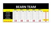 bearn team