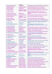 eau de parfum helya 161 modifier