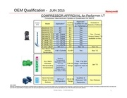 compressor approval performax v2 2015