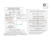 procedure reconversion r22 par r 422d rm consulting cfc