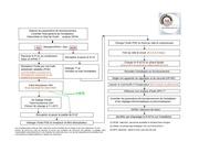 procedure reconversion r22 par r 427a rm consulting cfc