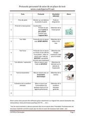 Fichier PDF protocole de test