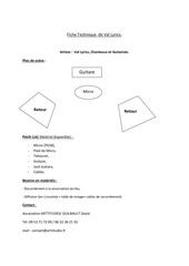 Fichier PDF fiche technique val solo