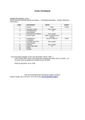 Fichier PDF fiche technique victor noir