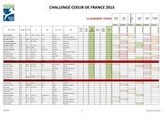 ccdf 2015 cross avant finale