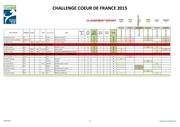 ccdf 2015 enfant avant finale