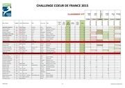 ccdf 2015 vtt modif avant finale