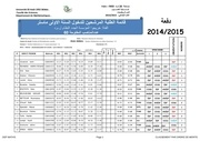 classement20142015masterfinaleskikdafinal