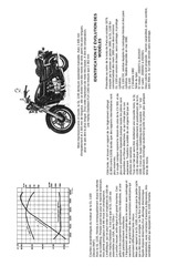 Goldwing 1100 manuel.pdf - page 2/94