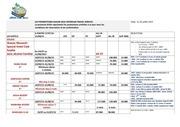 tarifs promotionnels arrete le 29 juillet 2015