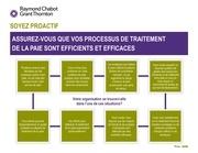 processus de traitement de la paie f