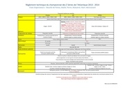 Fichier PDF reglement technique z series atlantique 2015 2016