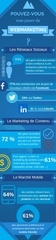 infographie web marketing 5 1