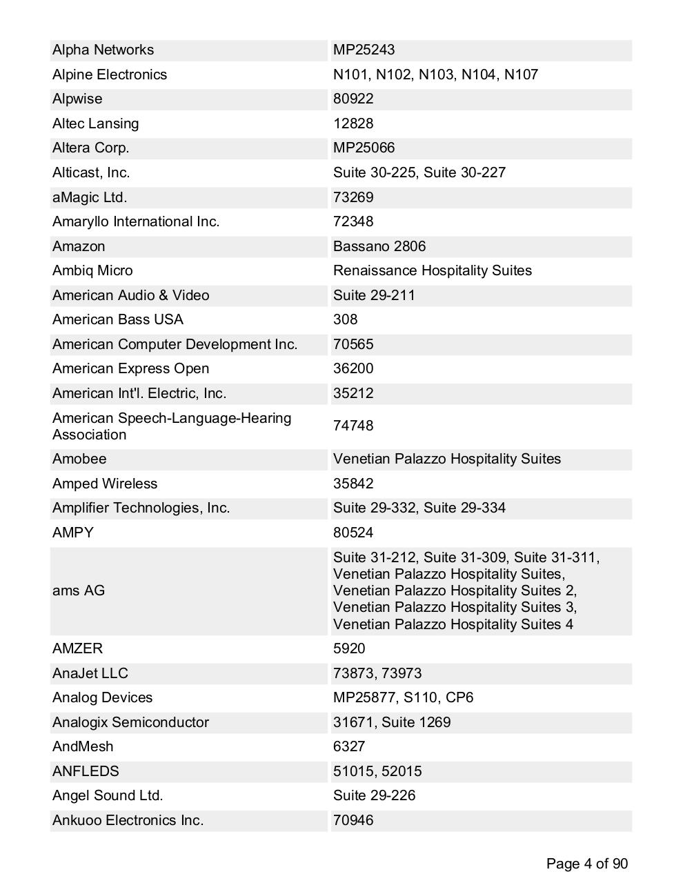 ces16_Exhibitor_List_09-01-2015.pdf - page 4/90