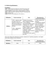 Fichier PDF info