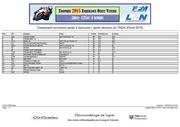 classement provisoire trophee normandie apres tnda 1