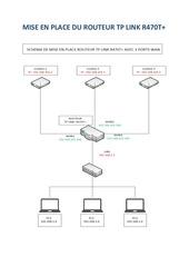 Fichier PDF routeur tp link r470t copie
