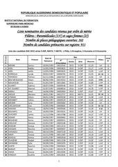 Fichier PDF liste nominative des candidats retenus par ordre de merite