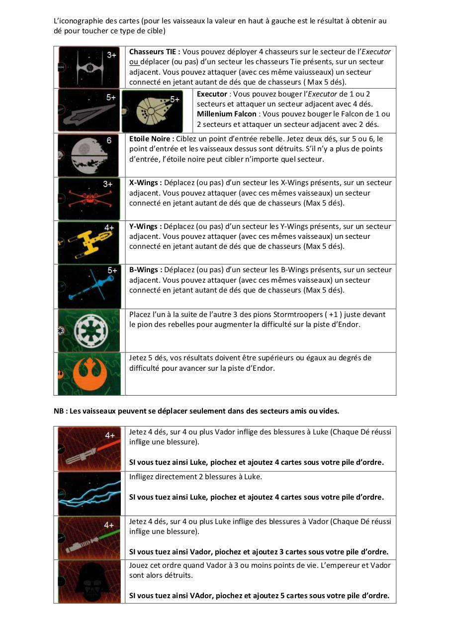 Aperçu du document Risk Star Wars.pdf - page 2/3