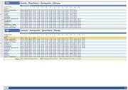 Fichier PDF 164