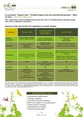 Fichier PDF en dp millesime bio 2015 10
