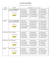 Fichier PDF ateliers complets