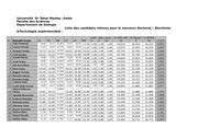 Fichier PDF doctorat classement