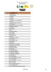 liste des quartiers villes 3