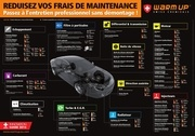 100x70 maintenance fr
