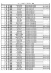 herault 3x3 mixte 2015 inscrits