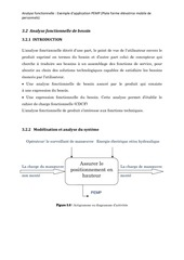 Analyse fonctionnelle_1.pdf - page 3/16