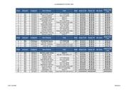 classement payre 2015 1