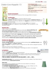 consignes infographie