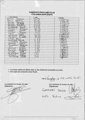 20151009 resultats elections elementaire