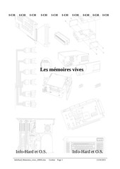 Fichier PDF infohard memoires vives 2009a