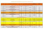 copie de calendrier 70 2015 2016 au 10 09 2015 pdf