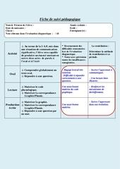 Fichier PDF fiche de suivi pedagogique