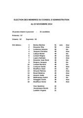 Fichier PDF election catm 2014